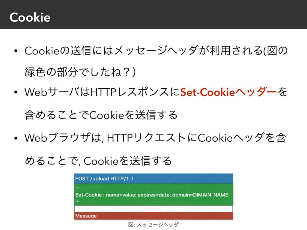 Cookie • Cookieͷૹ৴ʹϝοηʔδϔομ͕ར༻͞ΕΔ(ਤͷ ৭ͷ෦Ͱͨ͠Ͷ...