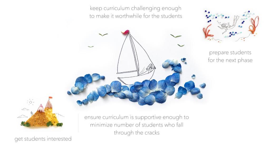 get students interested keep curriculum challen...