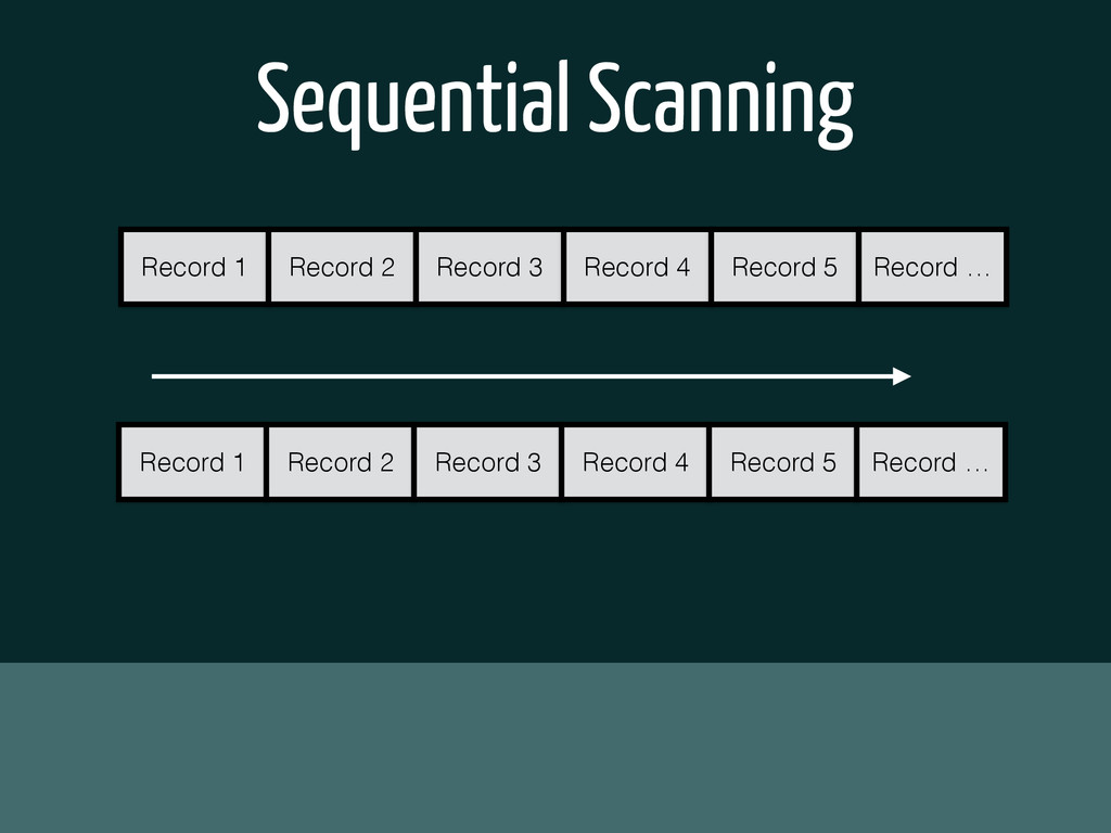 Sequential Scanning Record 1 Record 2 Record 3 ...