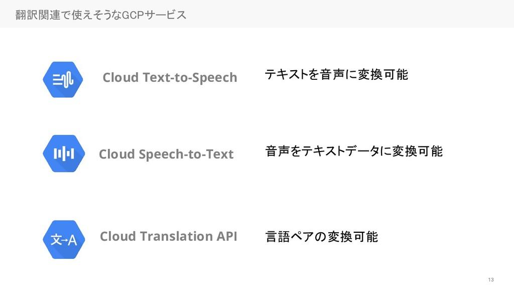 13 翻訳関連で使えそうなGCPサービス  Cloud Speech-to-Text Clo...