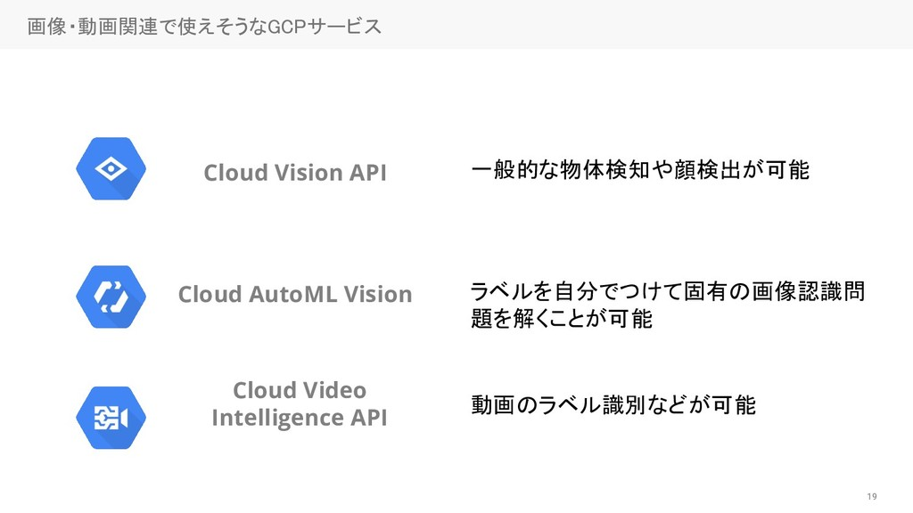 19 画像・動画関連で使えそうなGCPサービス  Cloud Vision API Clou...