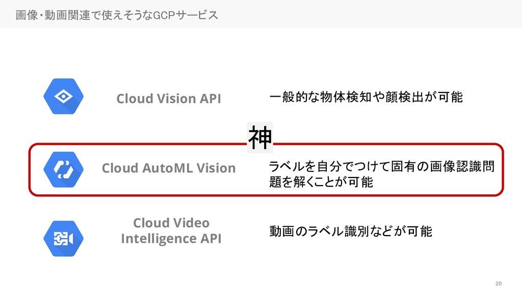 20 画像・動画関連で使えそうなGCPサービス  Cloud Vision API Clou...
