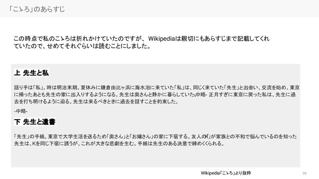 33 「こゝろ」のあらすじ この時点で私のこゝろは折れかけていたのですが、 Wikipedi...