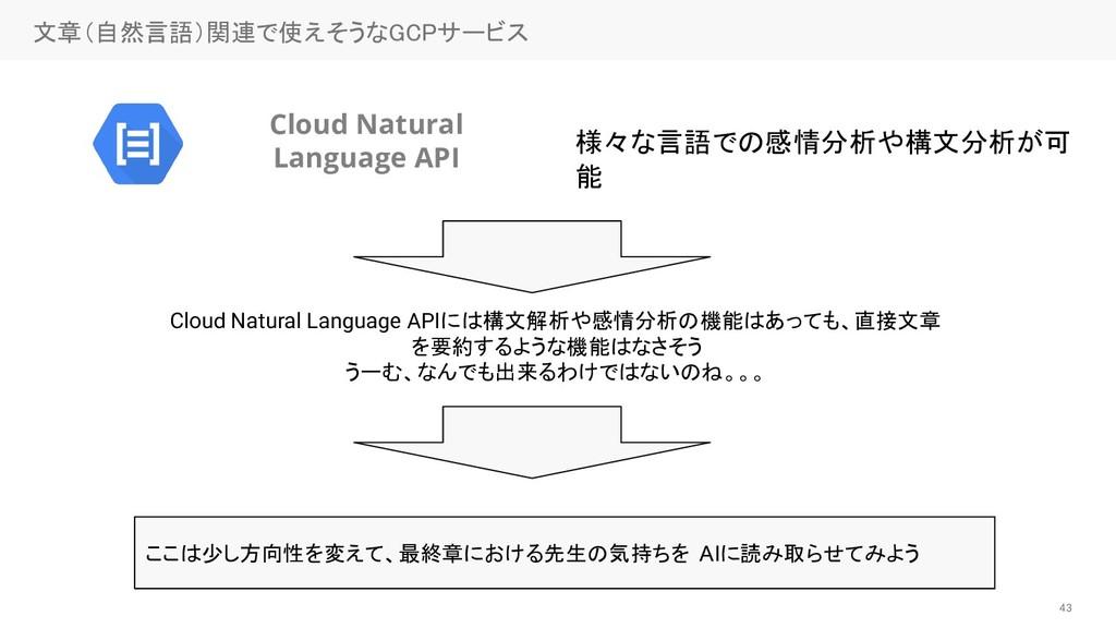 43 文章(自然言語)関連で使えそうなGCPサービス  Cloud Natural Lang...
