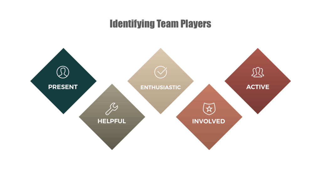 Identifying Team Players ENTHUSIASTIC ACTIVE PR...