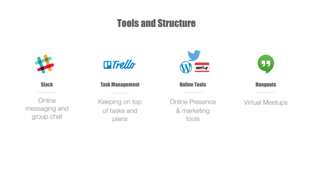 Tools and Structure Slack Online messaging and ...