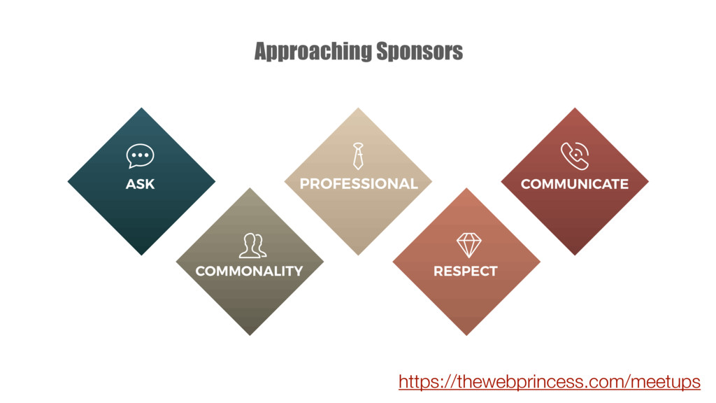 Approaching Sponsors PROFESSIONAL ASK COMMUNICA...