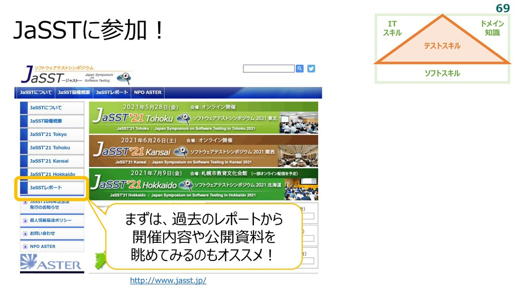 http://www.jasst.jp/ まずは、過去のレポートから 開催内容や公開資料を 眺...