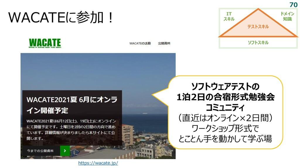 https://wacate.jp/ ソフトウェアテストの 1泊2日の合宿形式勉強会 コミュニ...