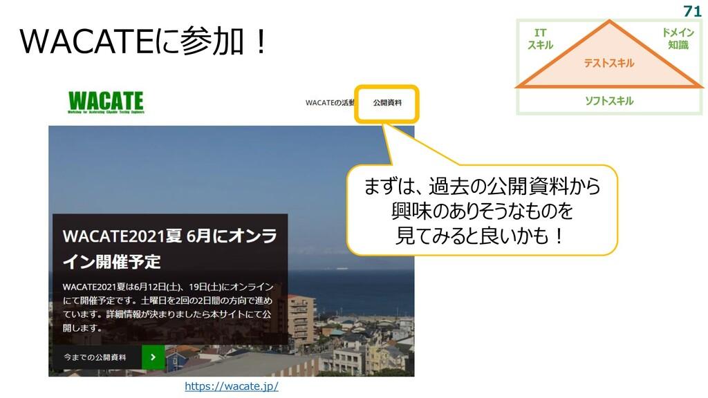 https://wacate.jp/ まずは、過去の公開資料から 興味のありそうなものを 見て...