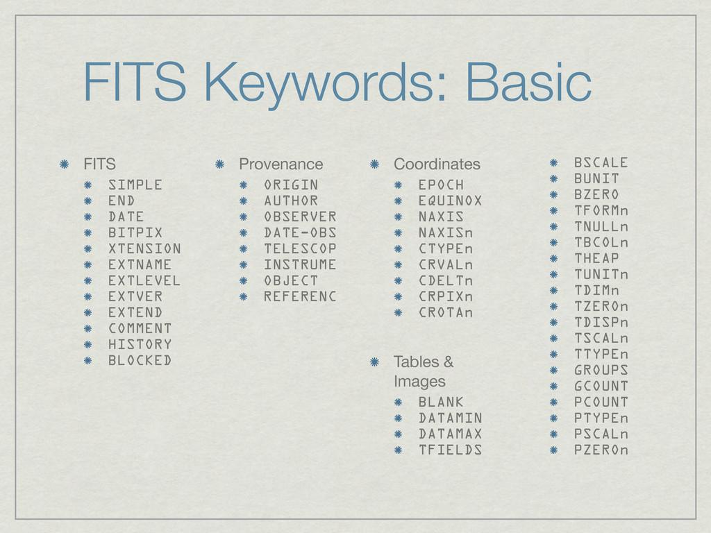 FITS Keywords: Basic FITS SIMPLE END DATE BITPI...