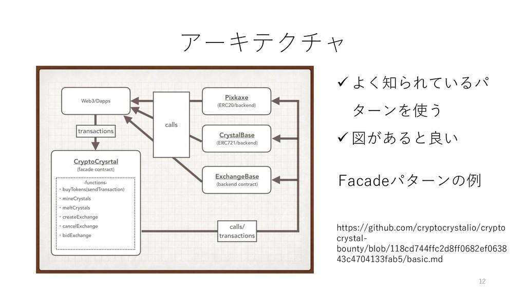 アーキテクチャ 12 ü よく知られているパ ターンを使う ü 図があると良い Facadeパ...