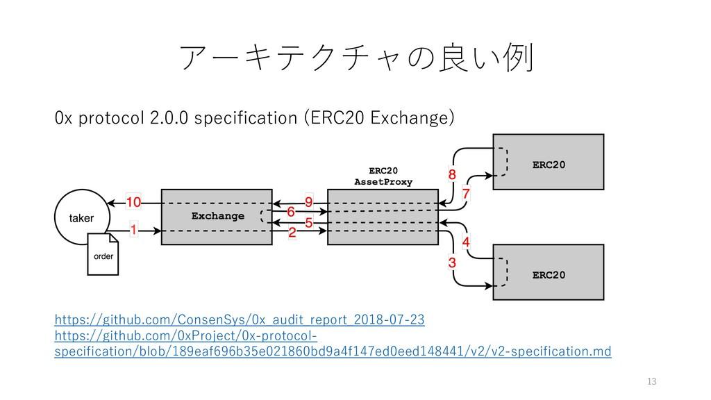 アーキテクチャの良い例 0x protocol 2.0.0 specification (ER...