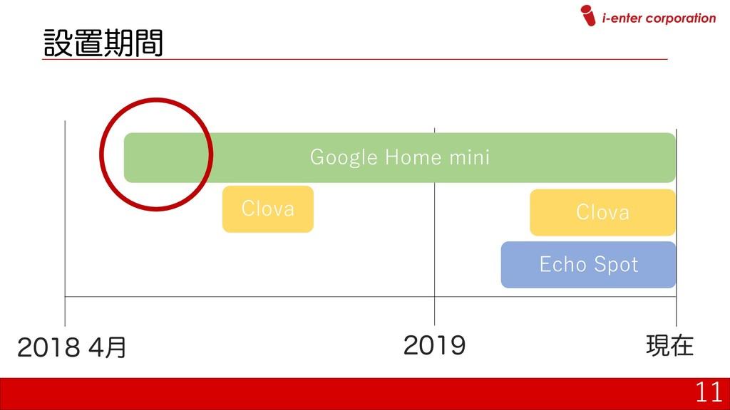 11 Echo Spot Google Home mini Clova ݄ ...