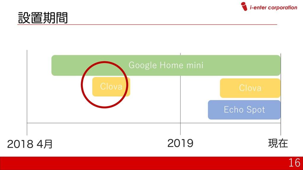 16 Echo Spot Google Home mini Clova ݄ ...