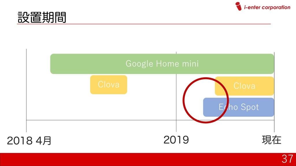 37 Echo Spot Google Home mini Clova ݄ ...