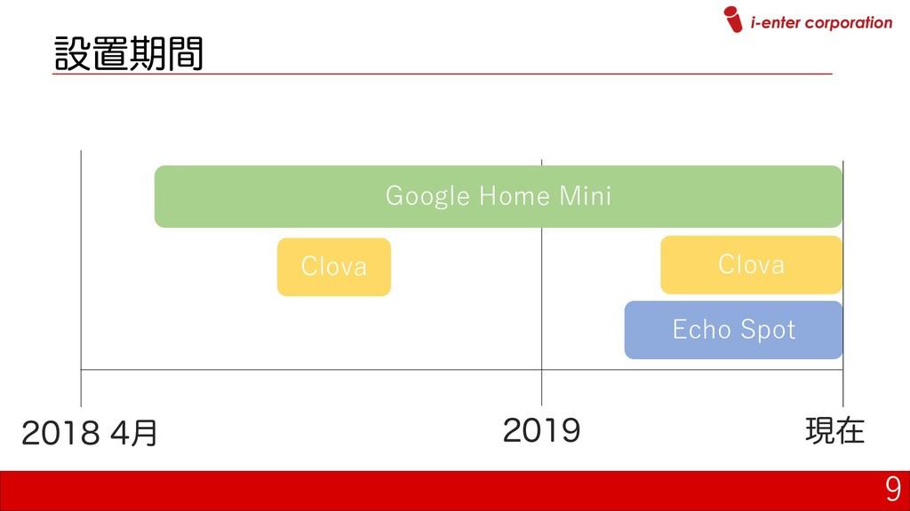 9 Echo Spot Google Home Mini Clova ݄ ...