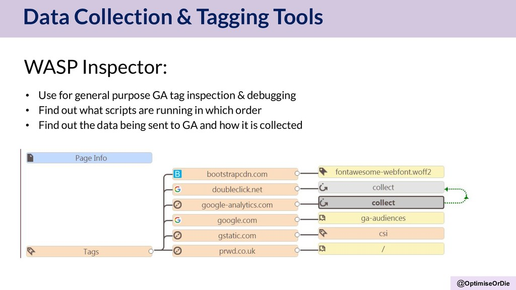 @OptimiseOrDie Data Collection & Tagging Tools ...