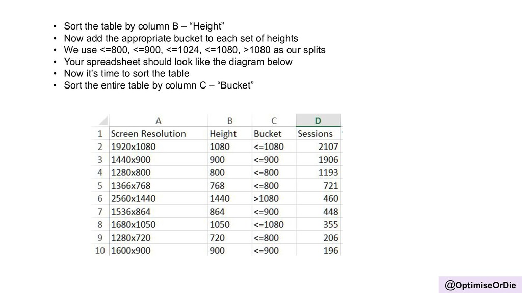 """@OptimiseOrDie • Sort the table by column B – """"..."""