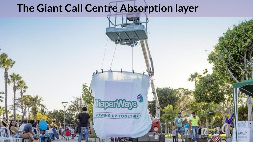 45 The Giant Call Centre Absorption layer