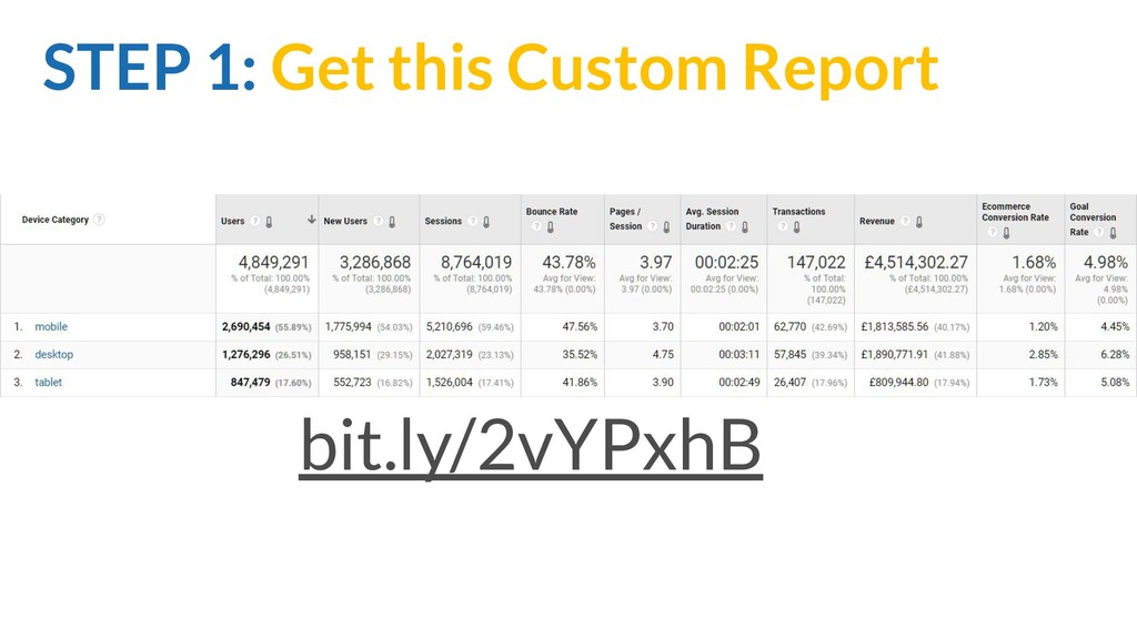 bit.ly/2vYPxhB STEP 1: Get this Custom Report