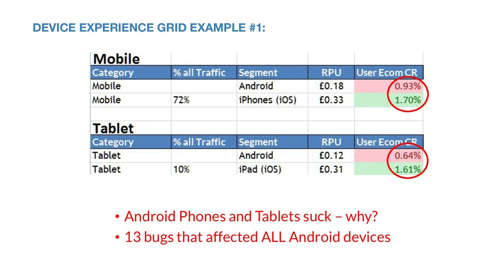 DEVICE EXPERIENCE GRID EXAMPLE #1: • Android Ph...