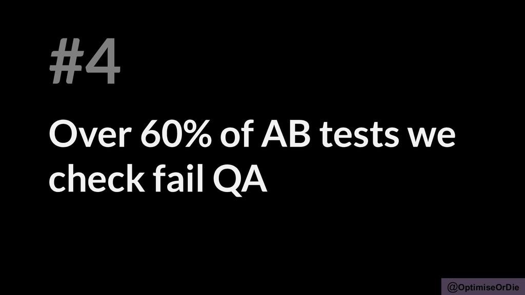 @OptimiseOrDie Over 60% of AB tests we check fa...