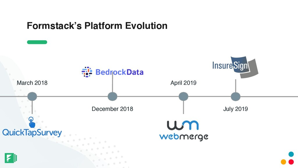 Formstack's Platform Evolution March 2018 Decem...