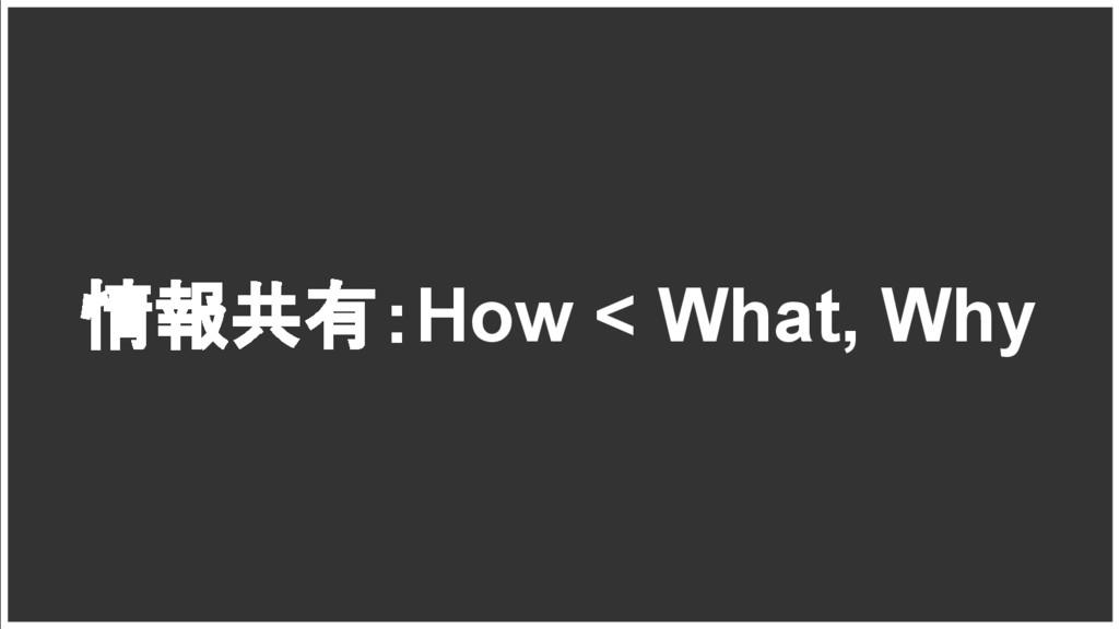 情報共有:How < What, Why