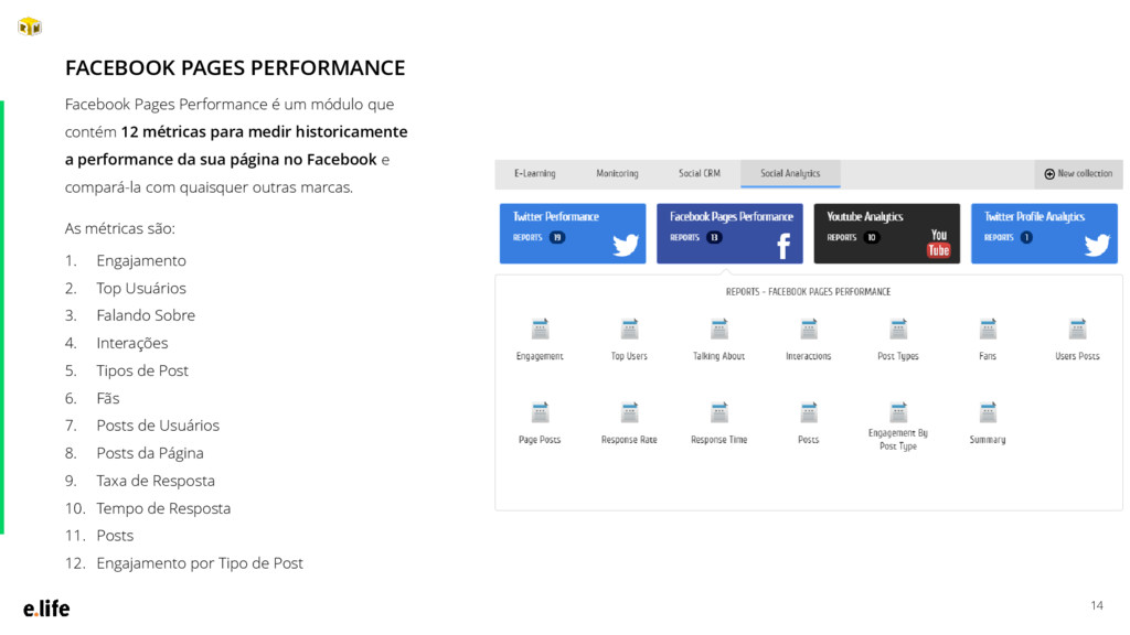 14 Facebook Pages Performance é um módulo que c...