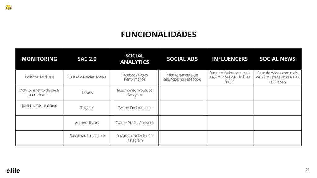 21 FUNCIONALIDADES MONITORING SAC 2.0 SOCIAL AN...