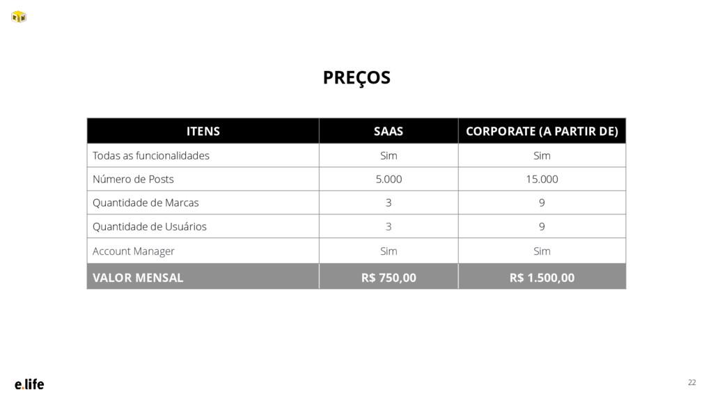 22 PREÇOS ITENS SAAS CORPORATE (A PARTIR DE) To...