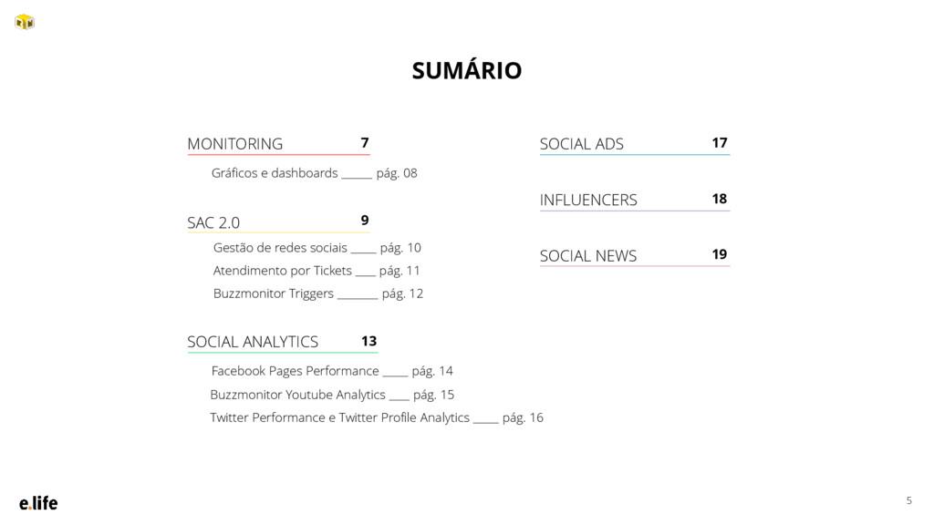 5 SUMÁRIO MONITORING Gráficos e dashboards ____...
