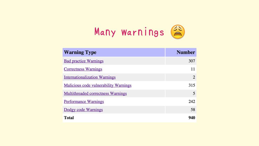 Many warnings