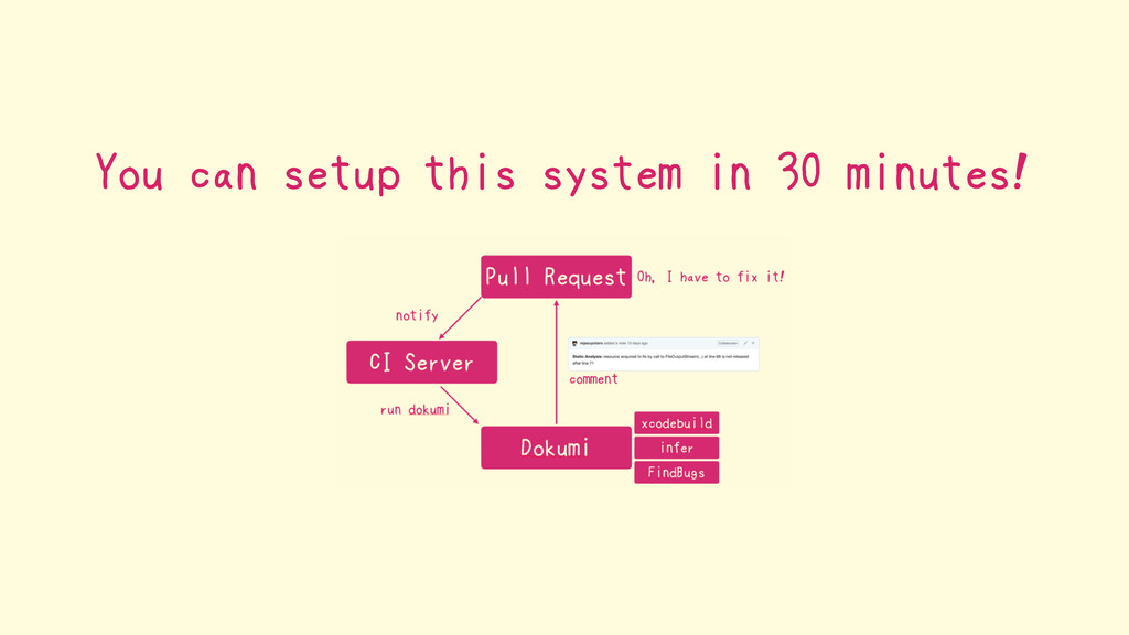 You can setup this system in 30 minutes!