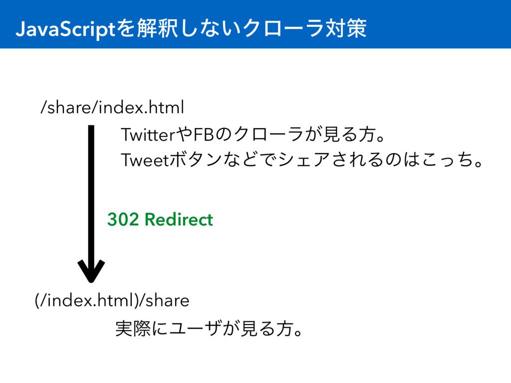 JavaScriptΛղऍ͠ͳ͍Ϋϩʔϥରࡦ (/index.html)/share /sha...