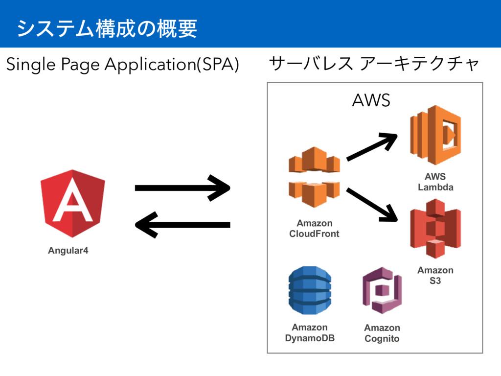 γεςϜߏͷ֓ཁ AWS αʔόϨε ΞʔΩςΫνϟ Single Page Applica...