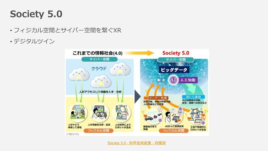 Society 5.0 • フィジカル空間とサイバー空間を繋ぐXR • デジタルツイン Soc...