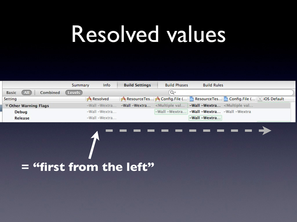 """Resolved values = """"first from the left"""""""