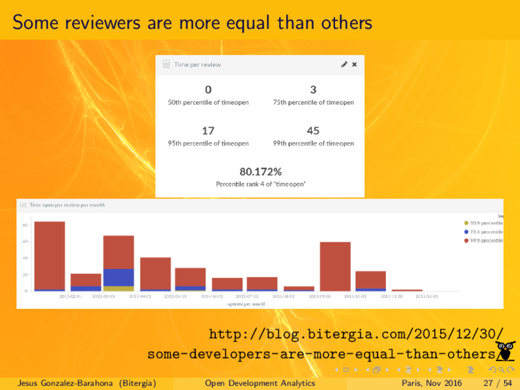 Some reviewers are more equal than others http:...