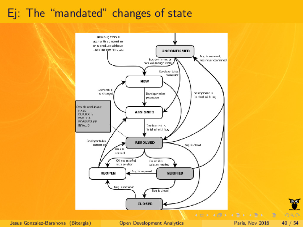 """Ej: The """"mandated"""" changes of state Jesus Gonza..."""