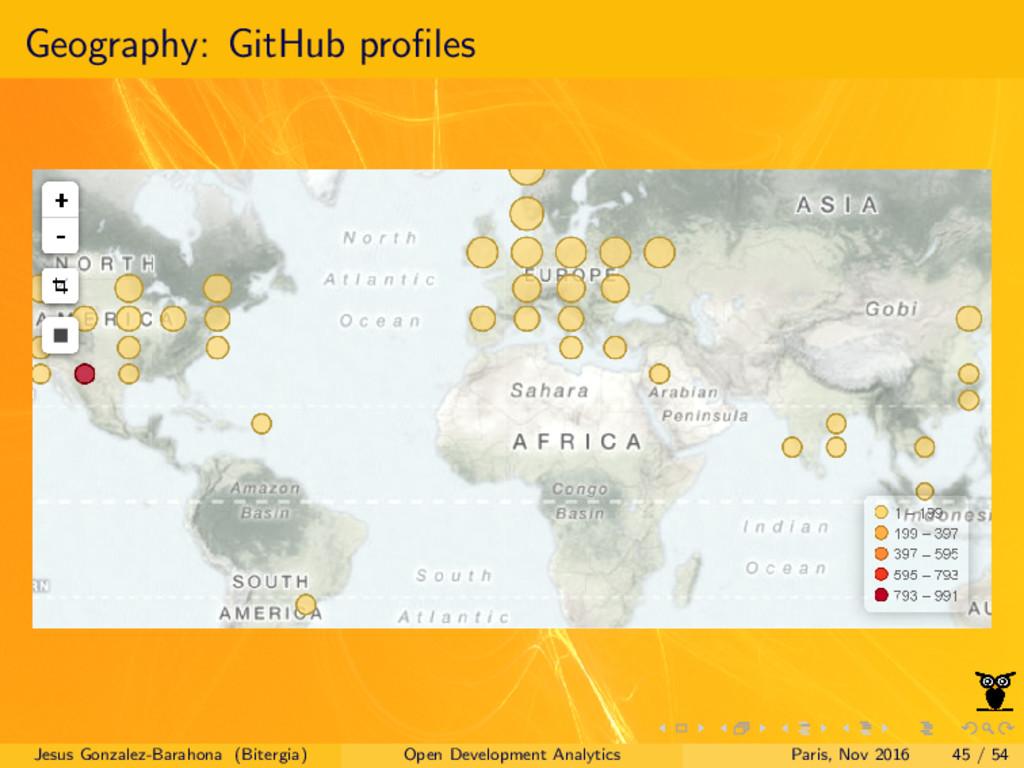 Geography: GitHub profiles Jesus Gonzalez-Baraho...