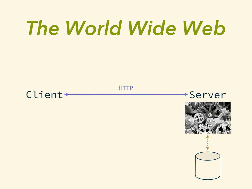 The World Wide Web Client Server HTTP