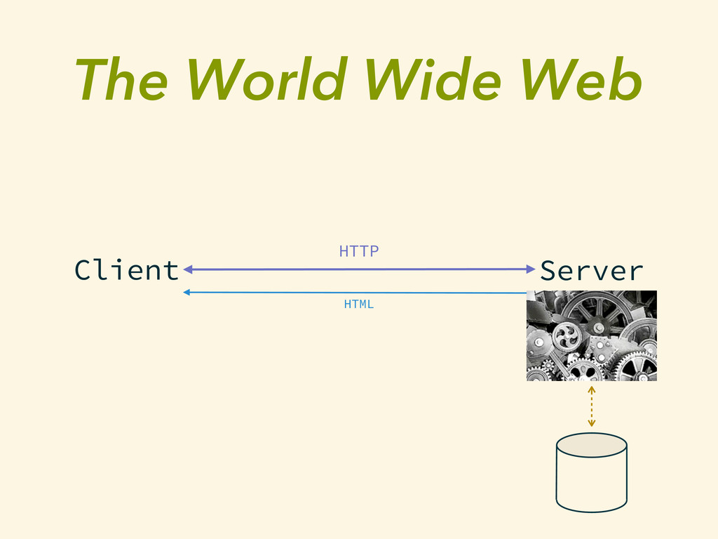 The World Wide Web Client Server HTTP HTML