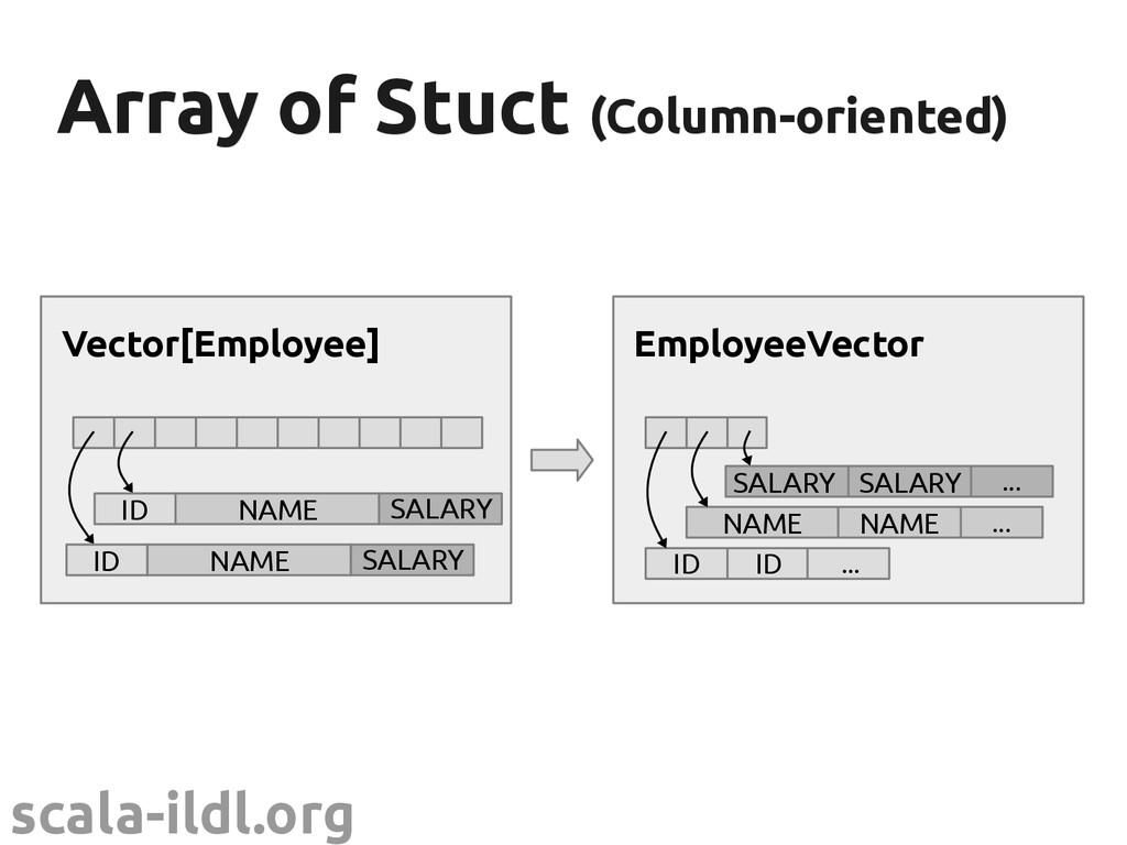 scala-ildl.org Array of Stuct Array of Stuct (C...