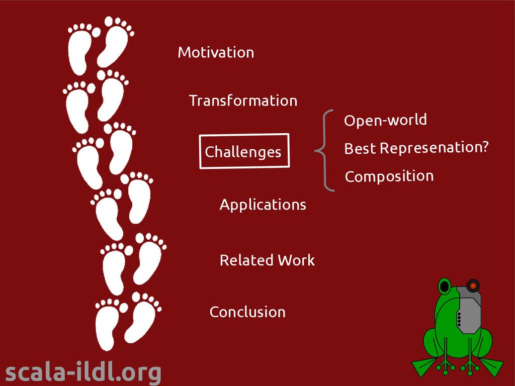 scala-ildl.org Motivation Transformation Applic...