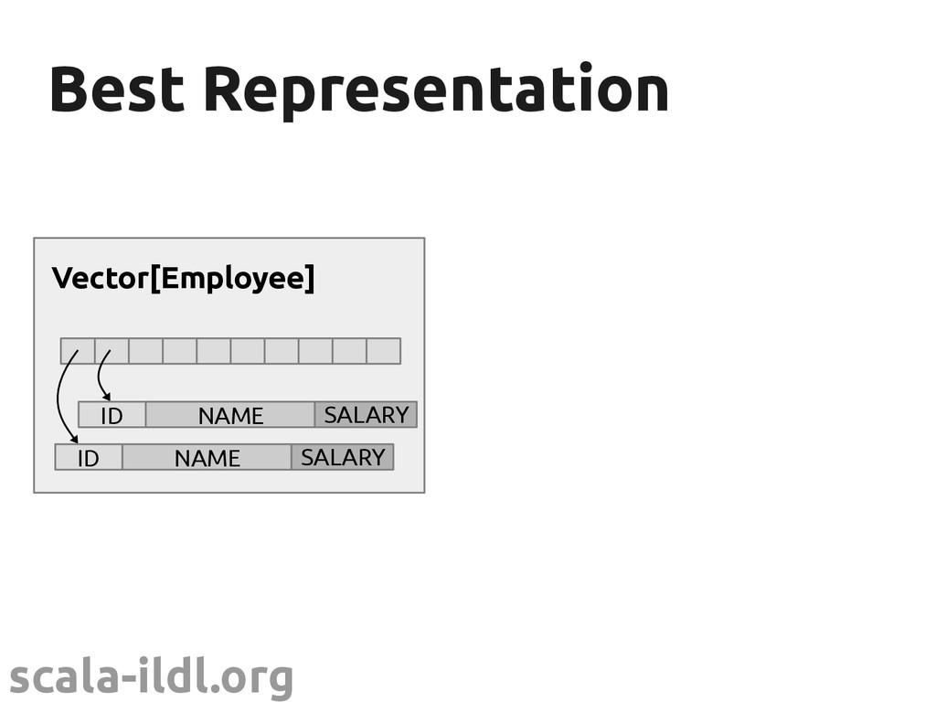scala-ildl.org Best Representation Best Represe...