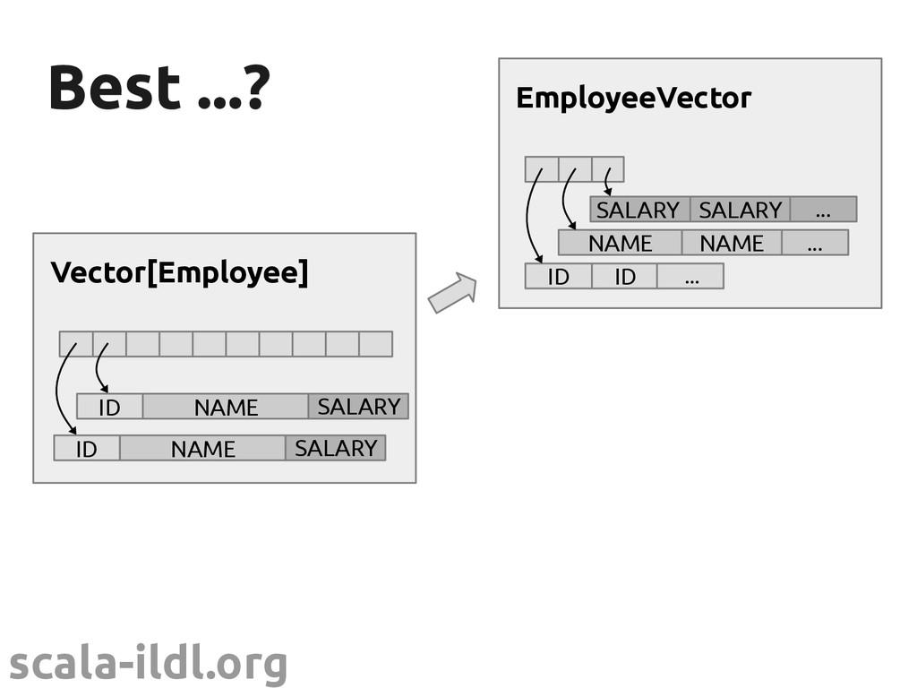 scala-ildl.org Best ...? Best ...? NAME ... NAM...