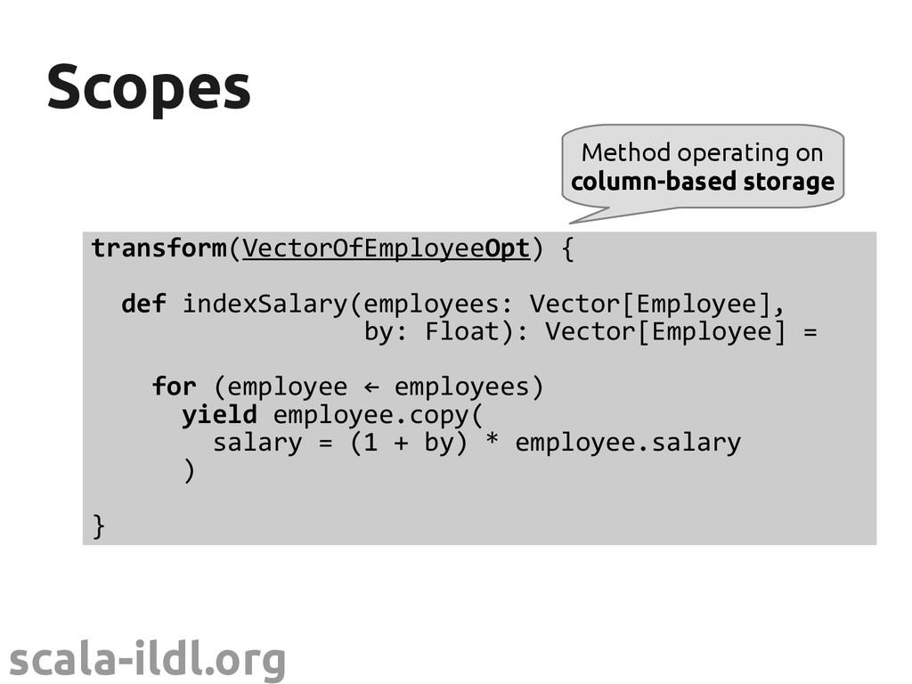 scala-ildl.org Scopes Scopes transform(VectorOf...