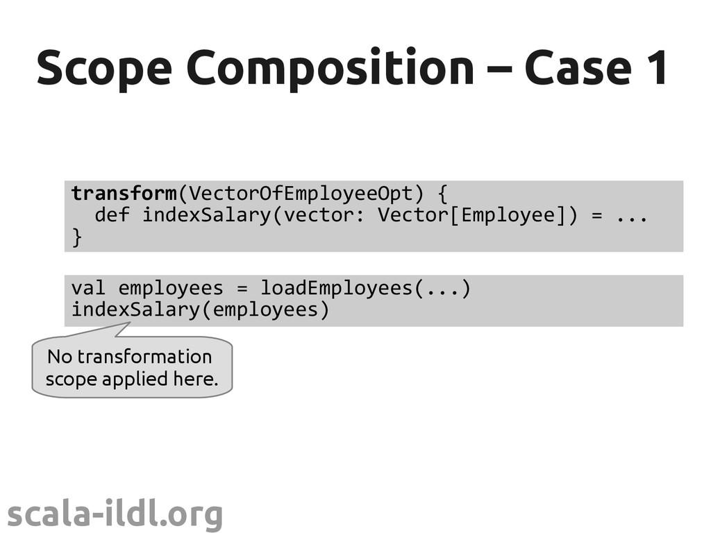 scala-ildl.org Scope Composition – Case 1 Scope...